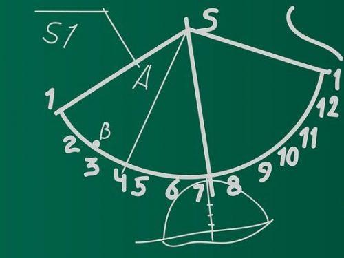 Come si diventa professore/professoressa di matematica?
