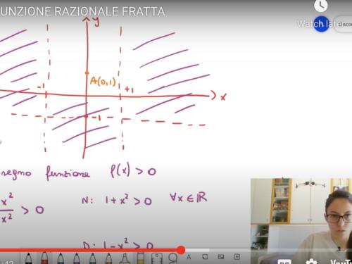 Studio di funzione razionale fratta: dominio, intersezioni e derivate prime e seconde