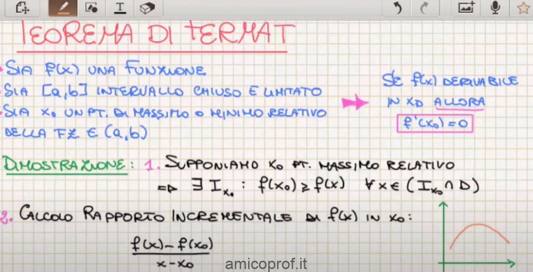 Teorema di Fermat: la video-spiegazione di Elisabetta Radice